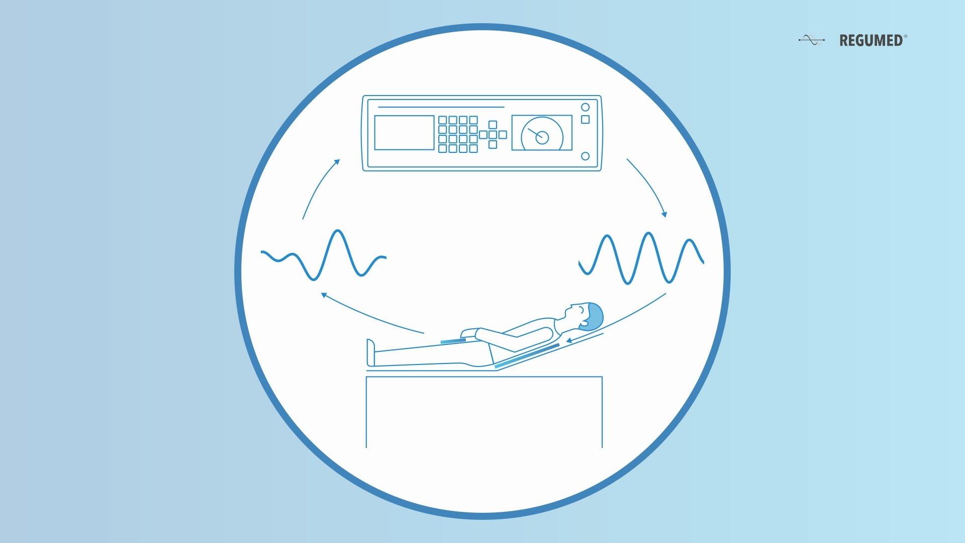 Bioresonanzmethode - was bedeutet das?